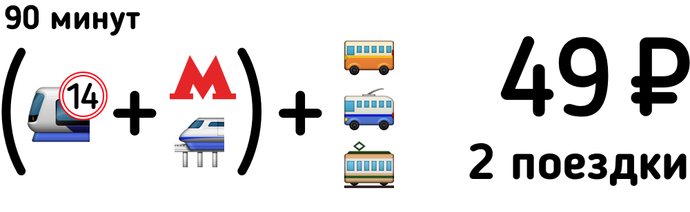 МЦК + метро + ТАТ, 49₽, 2 поездки