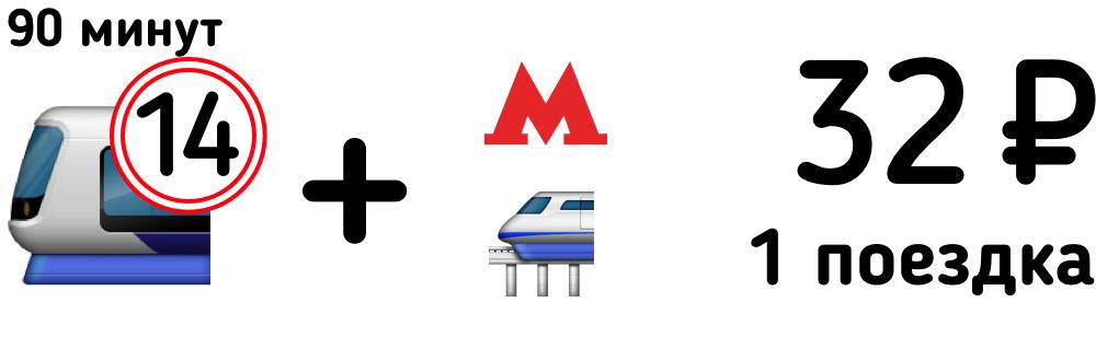 МЦК + метро, 30₽, 1 поездка