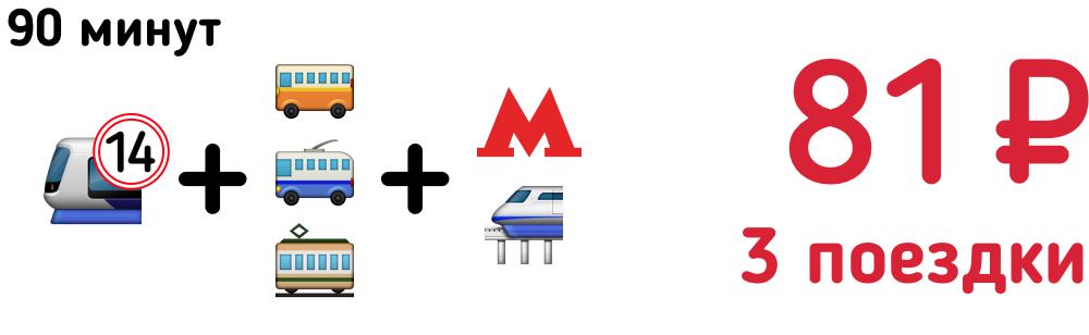 МЦК/метро + ТАТ + МЦК/метро, 49₽, 3 поездки